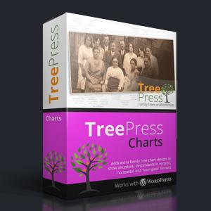 TreePress Charts Add On